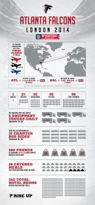 This Infographic shows all of the time and effort involved with the a team playing in London Photo: Atlanta Falcons